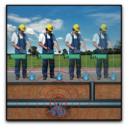 leak detection Yorba Linda ca